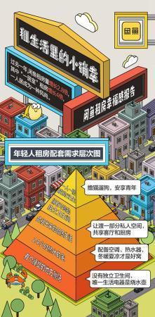 成都小姐最多的地方_49个,杭州0.61个,广州0.62个,深圳0.46个,成都0.