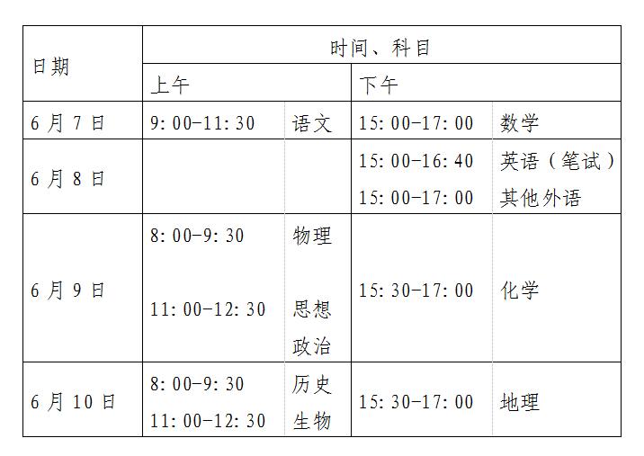 020北京新高考方案出炉
